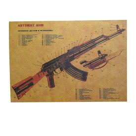 ミリタリーポスター USSR AKM カラシニコフ突撃銃 仕様図 B3サイズ イラストポスター ソ連軍 AK47 オートマチックAKM 構図 設計図 ノスタルジックレトロクラフト クラフト紙