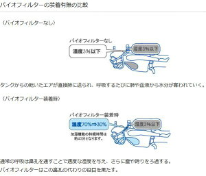 喉が乾かない!apollo◆バイオフィルター真鍮サイズ:3/8【送料無料】
