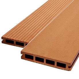 ウッドデッキ 人工木 アドバンスデッキ 床材 25×140×2000mm BROWN (5.0kg) 樹脂 DIY ※送料別途見積り、最低送料2000円〜