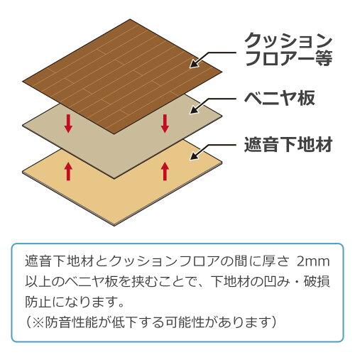 床デコLL35遮音下地材【LL45、LL40にも対応】