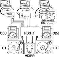 EXFORM_PDS-1_PCDJ_SWITTER_FOR_Pro_DJs(接続例図)