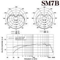 SHURE_SM7B