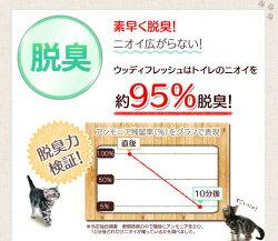 https://image.rakuten.co.jp/dog-kan/cabinet/nekosuna2011/wd-2.jpg