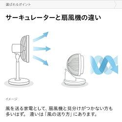 360°首振りサーキュレーターリモコン付きおしゃれ送料無料サーキュレーターファンエアーサーキュレーター360度首振り自動首振り上下左右首振り自動OFFタイマー小型静音SUNRIZEサンライズ