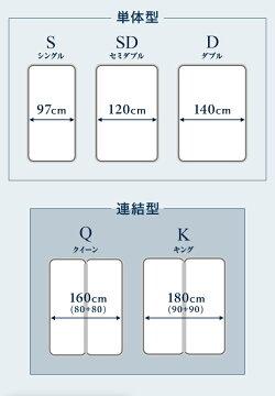 マットレスポケットコイルマットレス送料無料クイーンサイズコイルマットレスベッドマットレス快眠マットレス連結マットレス