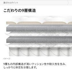 超極厚25cmマットレスシングルセミダブルダブルポケットコイルポケットコイルマットレスベッドマットレスシングルマットレスセミダブルマットレスダブルマットレス快眠体圧分散キルティング通気性防ダニ