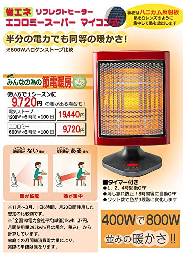 【新品】 リフレクトヒーター エコロミーII マイコン ECSH-600R