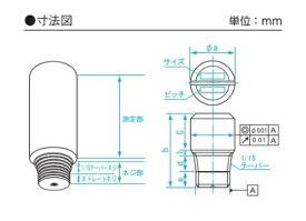 新潟精機 ネジピンゲージ RA125-2 (250012)