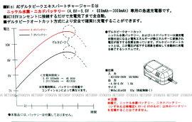 急速充電器ニッケル水素バッテリー用充電器ABCホビー