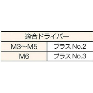 トラスコ中山 皿頭タッピングねじ 三価白 サイズM3×25 91本入 B7080325 B7080325