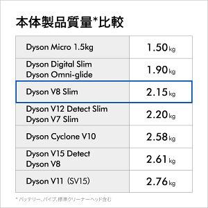 ダイソンDysonV8SlimFluffy+サイクロン式コードレス掃除機dysonSV10KSLMCOM