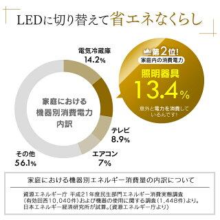 【メーカー5年保証】シーリングライトLED6畳アイリスオーヤマシーリングライトおしゃれ6畳ledシーリングライトリモコン付照明器具照明天井照明LED照明シーリングライトダイニング六畳CL6D-5.0調光