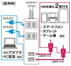 トップランド(TOPLAND)2個口コンセントタップ&USB充電2ポート急速充電2.4A延長コード2.5m合計1400WまでM4217