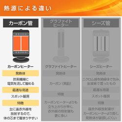 山善YAMAZENヒーターカーボンヒーター遠赤外線カーボンヒーター障害物センサー搭載速暖450/900WDC-SW09(AB)