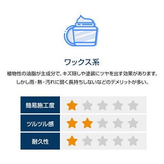 e-くるまコーティング200ml【e-くるまライフ.com/エーモン】【10P05Dec15】
