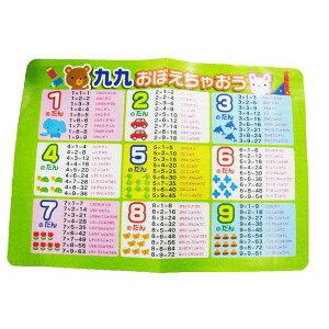 お風呂ポスター 九九 (2649) [キャンセル・変更・返品不可]
