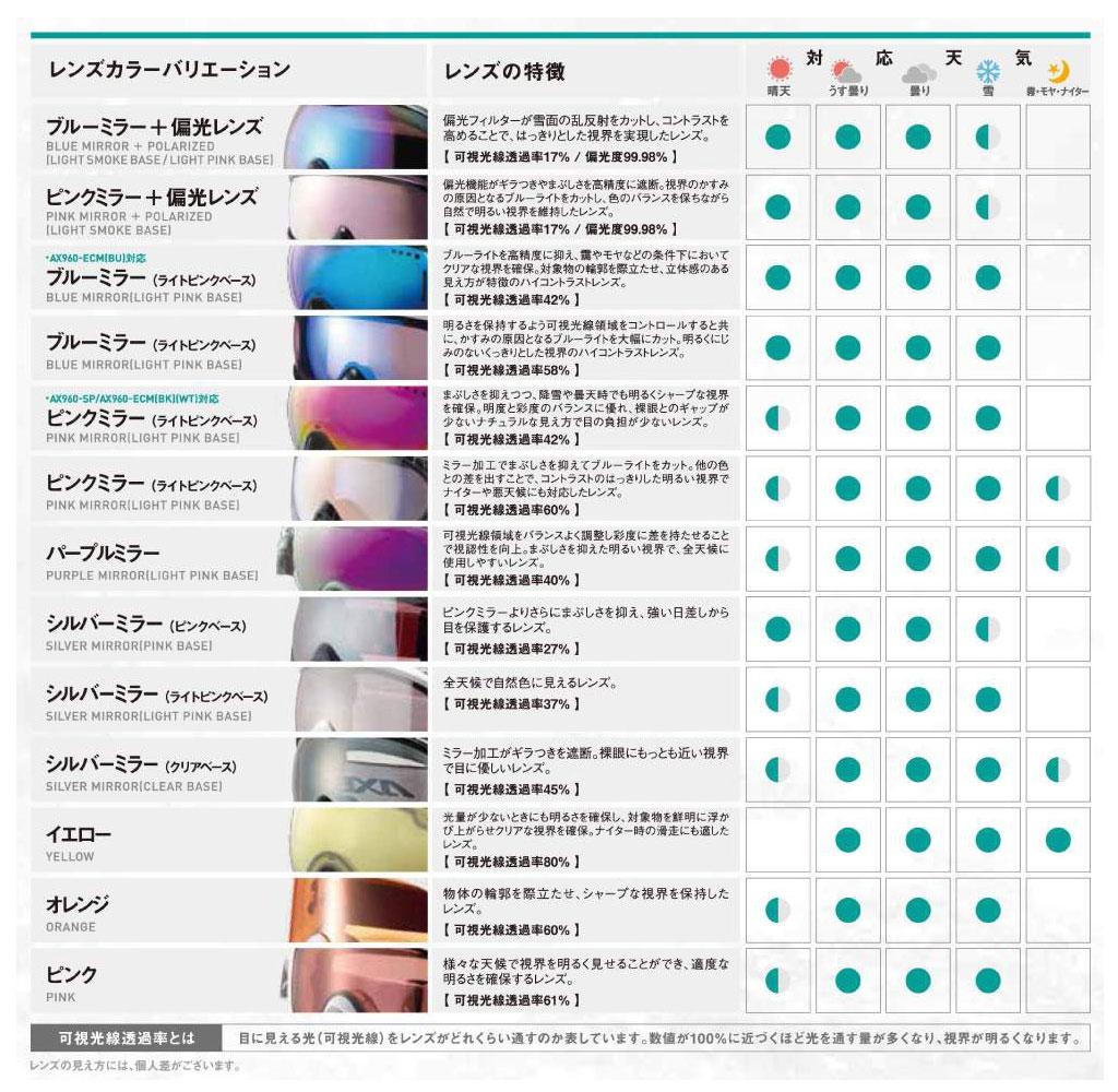 AXE(アックス) 【品番】AX590-WMD対応 スペアレンズ・交換レンズ ゴーグル