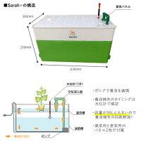 水耕栽培キットホームハイポニカSarah+サラプラスハイポニカ肥料付