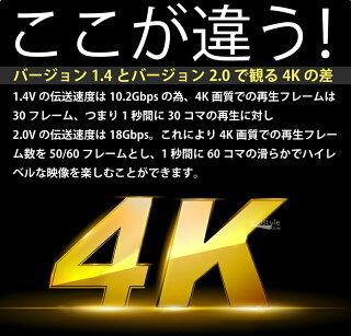 HDMIケーブル1mバージョン2.0b(全ての旧バージョンに完全互換)500日保証&100%相性保証PS4の4K映像にも対応HDMI対応テレビやPCの接続に