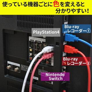 HDMIケーブル10mバージョン2.0b(全ての旧バージョンに完全互換)500日保証&100%相性保証PS4の4K映像にも対応HDMI対応テレビやPCの接続にネコポス送料無料