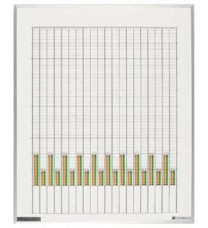 小型グラフ表示機【幅453mm・2色20桁】【SG-220】