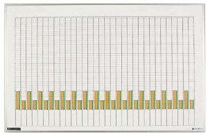 小型グラフ表示機【幅860mm・3色32桁】【SG-332】