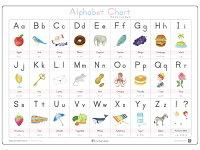 アンシャンテのアルファベットひょう【AlphabetChart】A3・角丸・防水
