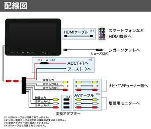 ヘッドレストモニター/9インチ/DVD内蔵/車載用マルチプレイヤー