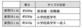 エイサー用パーランクー<沖縄県産赤牛皮>直径18cmバチ付き