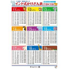 【お風呂に貼れる】ITの基礎 理数脳 インド式かけ算表ポスター 19×19かけざん インド式算数が身に付く 算数の早期学習に【あす楽】