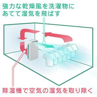 衣類乾燥機部屋干し除湿乾燥機除湿機除湿器梅雨湿気カビ対策衣類乾燥除湿機コンプレッサー式IJC-H65アイリスオーヤマ