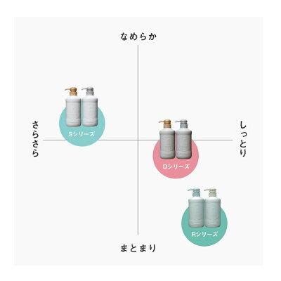 シャンプートリートメントボトルセットノンシリコンシャンプーアミノ酸シャンプーCLAYGEクレージュ
