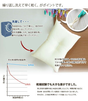 乾きが早い洗える枕