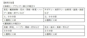 液肥:花工場原液800ミリリットル(5-10-5)