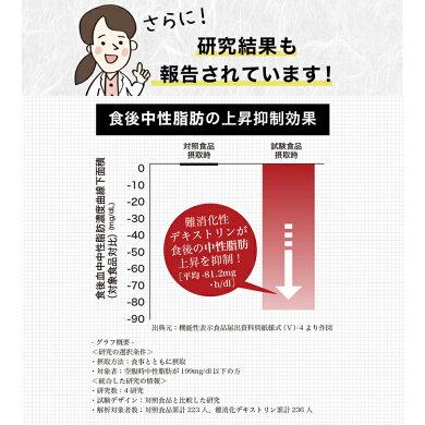 快糖茶食後の血糖値、中性脂肪を抑えたい方に(機能性表示食品)約30日分30袋