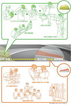 IZANOMETイザノメット<全6色>防災用ヘルメット【送料無料】