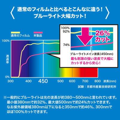 液晶保護光沢フィルム(指紋防止・ブルーライトカット・iPad_Pro用)_LCD-IPPBC_サンワサプライ