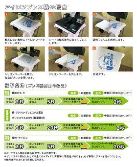 アイロンプリント用艶消しマルチ/撥水・ナイロン用、昇華防止|30cm×50cm切売|RMM-WC