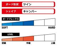 20-21SCOOTERMACHS3サイズスクーターマックスパウダーフリーライド小賀坂正規品21Snow