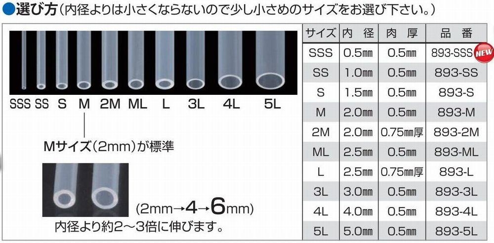 耳ピタ お買得セット (シリコンチューブ20cm+膨張液60ml×1個)