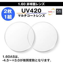 [SA展望]1.60單面非球形UV420多重大衣]