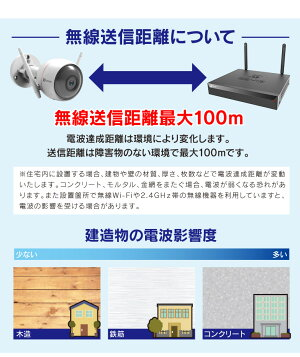 防犯カメラEZVIZHIKVISION録画装置ワイヤレス屋内屋外監視カメラ1080PハードディスクHDD録画NVR無線録画機Wi-Fi明暗遠隔監視スマホ送料無料