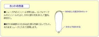 インソールSIDASシダス【GOLF3D】ゴルフ3Dゴルフ専用設計の成形済インソール