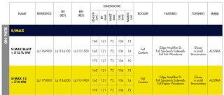 【納期B】SALOMON【21/22・S/MAX12+Z12TLGW】[L41170000]サロモンスキー板ビンディングとの二点セット取付工賃無料送料無料