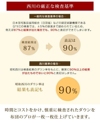 昭和西川フランス産ダウン90%羽毛布団