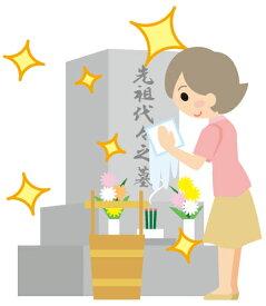 【ふるさと納税】お墓の清掃セット(高圧洗浄機 お供え付)