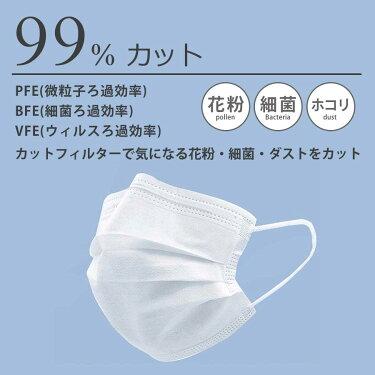マスク使い捨てマスク在庫あり即納箱50枚大人用プリーツ白不織布マスク3層サージカルマスク医療用ウイルス対策コロナ対策お得用花粉風邪[200420]