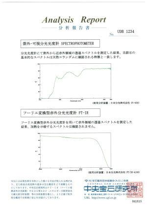 【返品可能】非加熱ピンクサファイアピンクサファイヤPt900リングS0.87ctD0.34ctno-heatpinksapphire【中古】【返品可能】非加熱ピンクサファイアピンクサファイヤPt900リングS0.87ctD0.34ctno-heatpinksapphire非加熱サファイア【中古】e