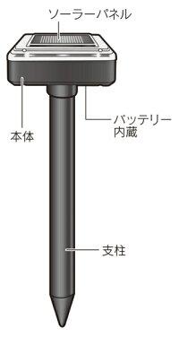 ソーラー式モグラ撃退器2本入SV-5141モグラが嫌う音波振動で簡単駆除!簡単設置!ソーラー式で電源不要!ソーラー充電式モグラ防除器もぐら駆除器