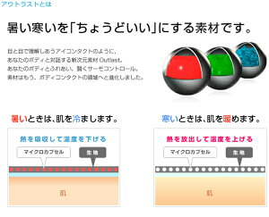 メール便対応outlast/アウトラスト腹巻き・腹巻(3479)